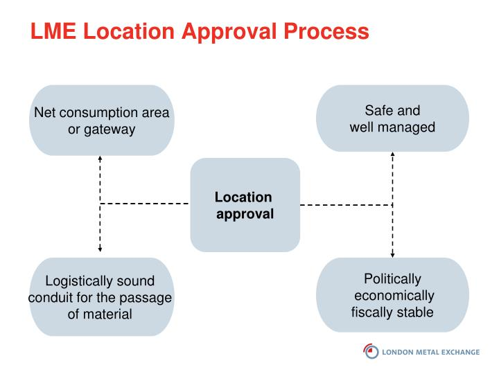 LME Location Approval Process