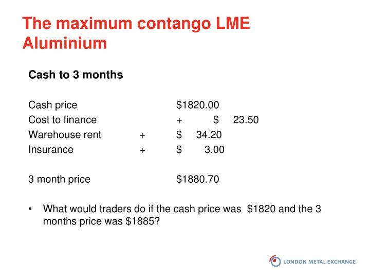 The maximum contango LME Aluminium