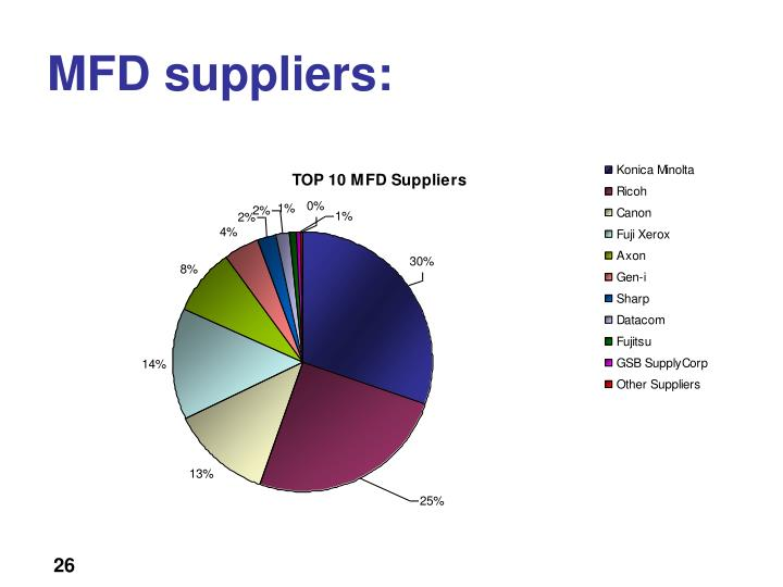 MFD suppliers: