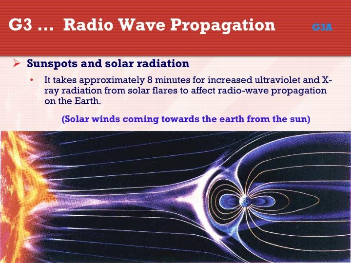 G3 radio wave propagation g3a