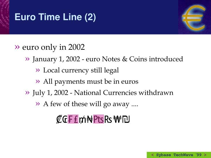euro only in 2002