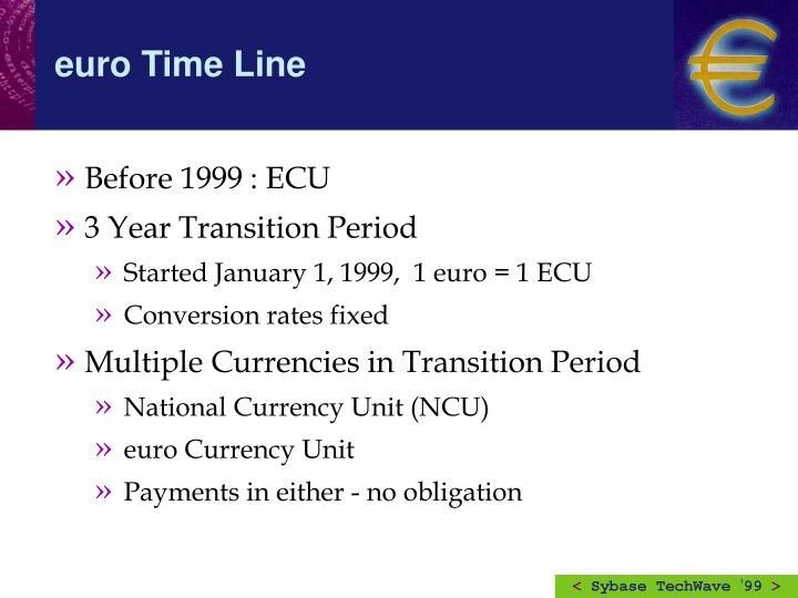 Before 1999 : ECU