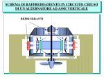 schema di raffreddamento in circuito chiuso di un alternatore ad asse verticale