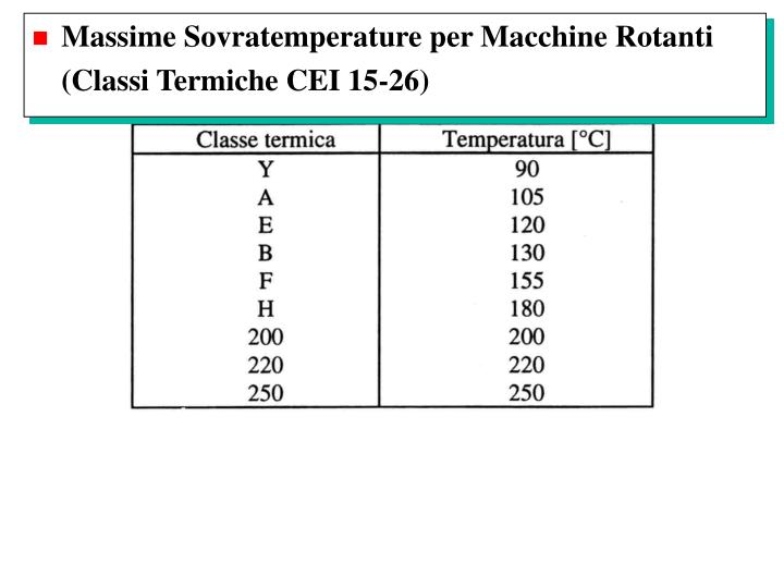 Massime Sovratemperature per Macchine Rotanti