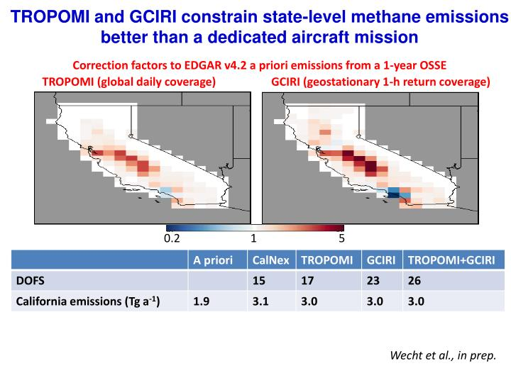 TROPOMI and GCIRI constrain state-level methane emissions better than a dedicated aircraft mission