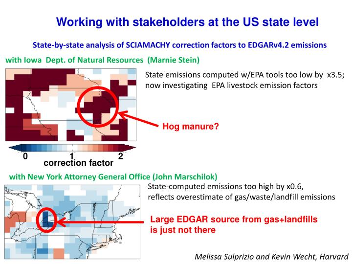 Working with stakeholders at the US state level