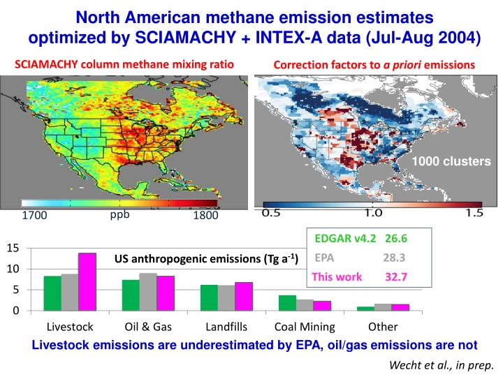 North American methane emission estimates