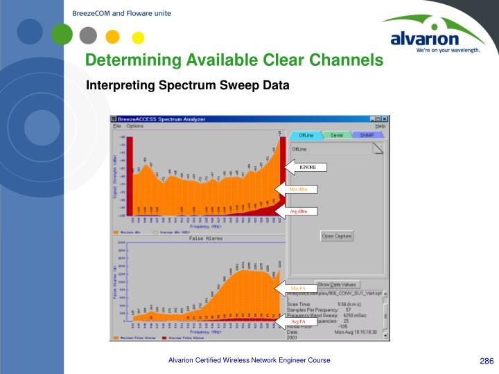 Determining Available Clear Channels