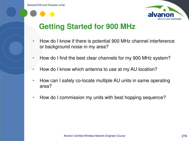 Getting Started for 900 MHz