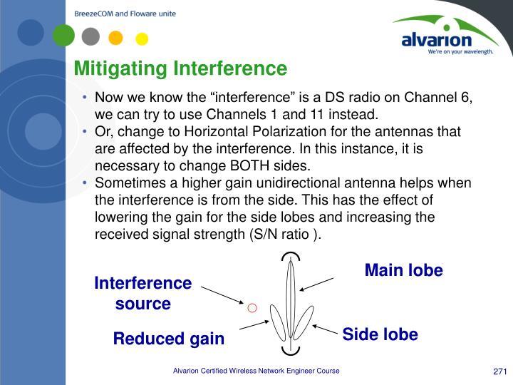 Mitigating Interference