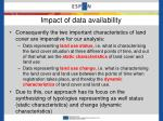 impact of data availability1