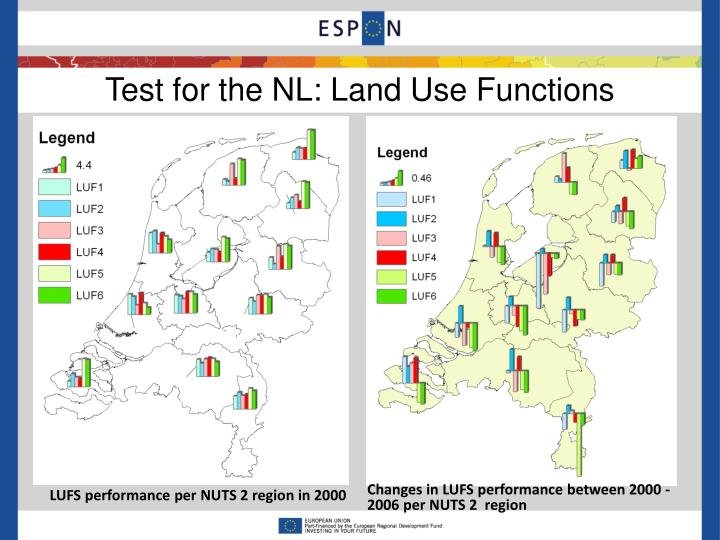 Test for the NL: Land Use Functions
