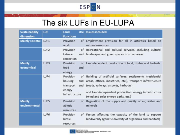 The six LUFs in EU-LUPA