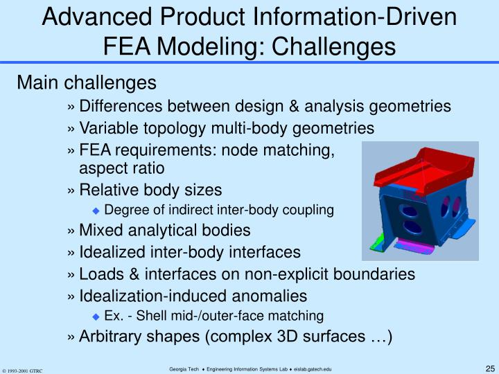 Advanced Product Information-Driven