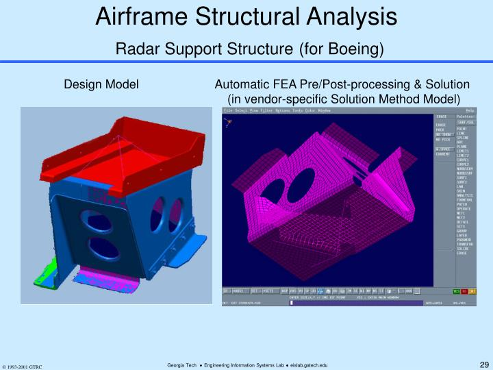 Airframe Structural Analysis