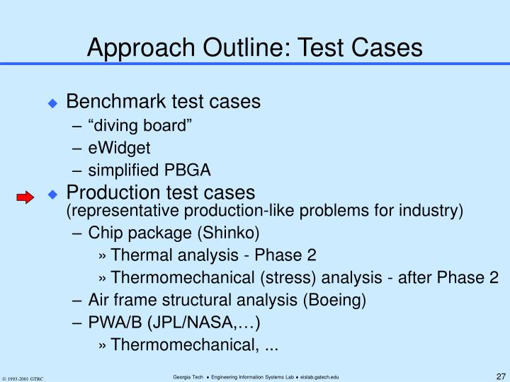 Approach Outline: Test Cases