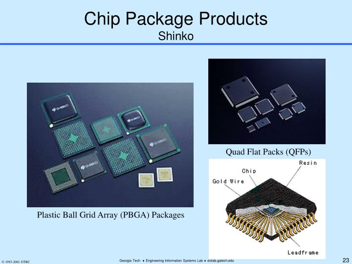 Chip Package Products