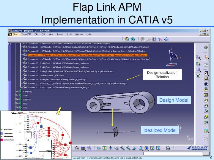 Flap Link APM