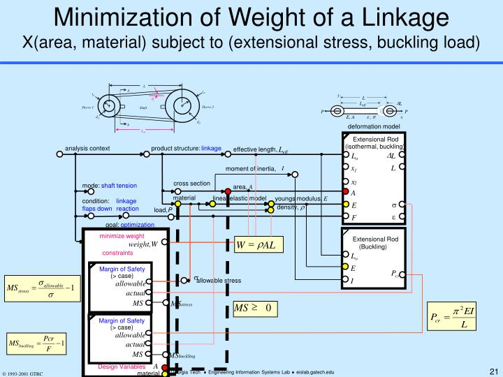 Minimization of Weight of a Linkage