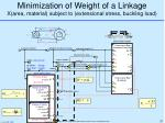 minimization of weight of a linkage x area material subject to extensional stress buckling load