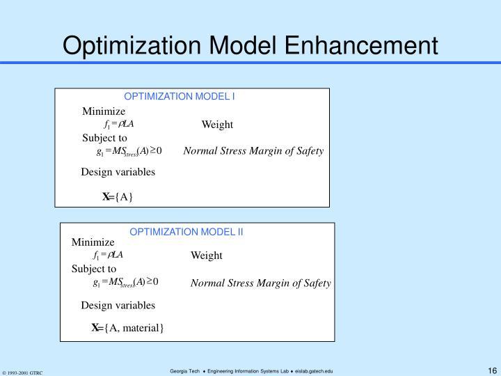 Optimization Model Enhancement