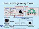 partition of engineering entities
