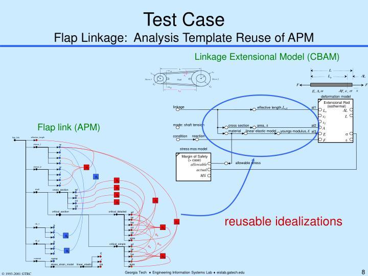 Test Case