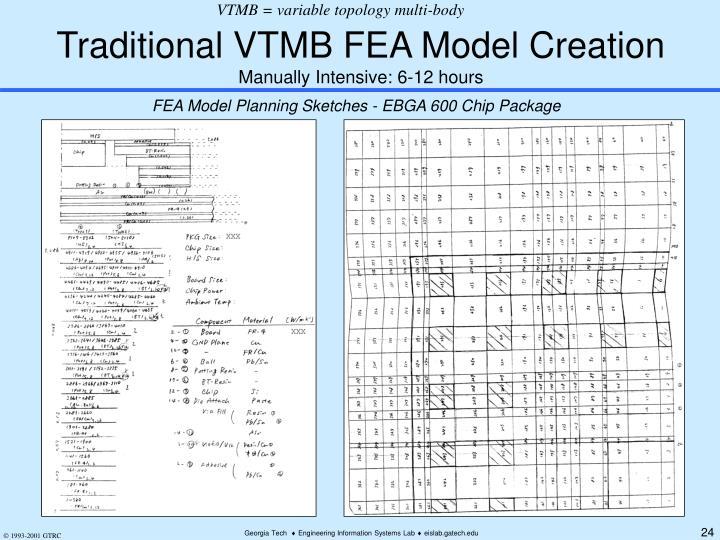 VTMB = variable topology multi-body