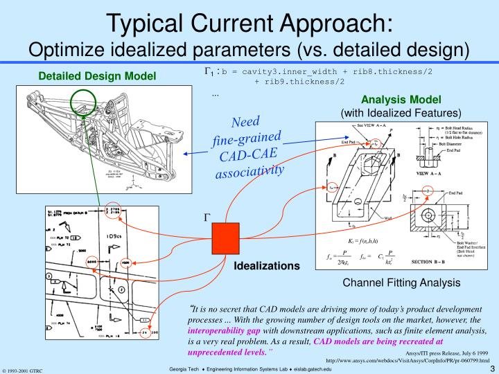 Typical current approach optimize idealized parameters vs detailed design