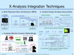 x analysis integration techniques