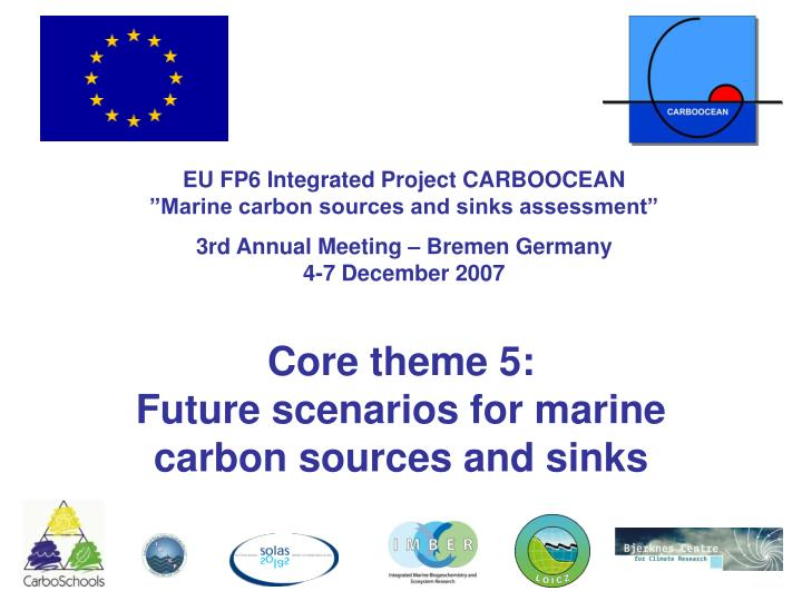 """EU FP6 Integrated Project CARBOOCEAN                                                             """"Marine carbon sources and sinks assessment"""""""