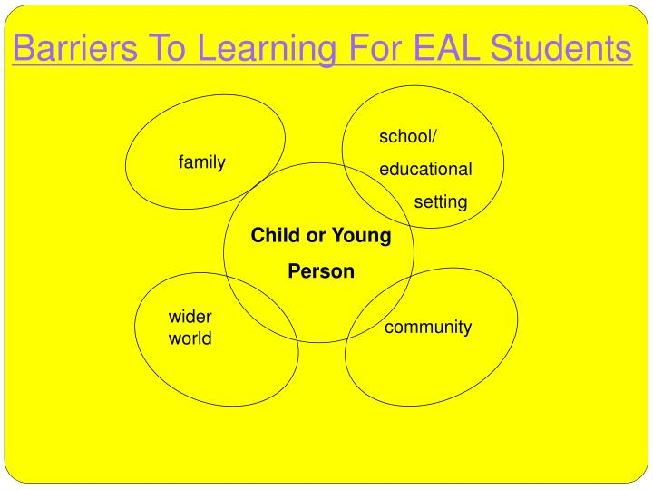 Barriers To Learning For EAL Students