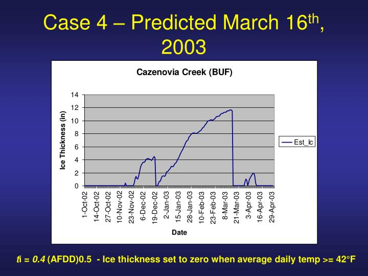 Case 4 – Predicted March 16