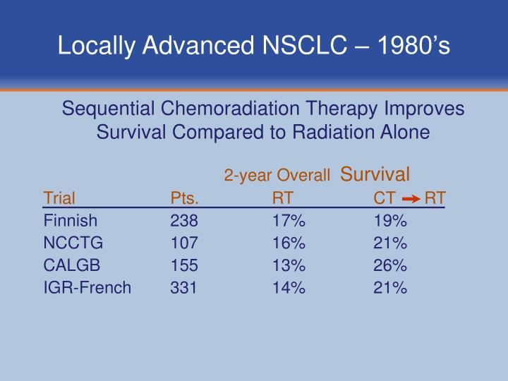 Sequential Chemoradiation Therapy Improves Survival Compared to Radiation Alone