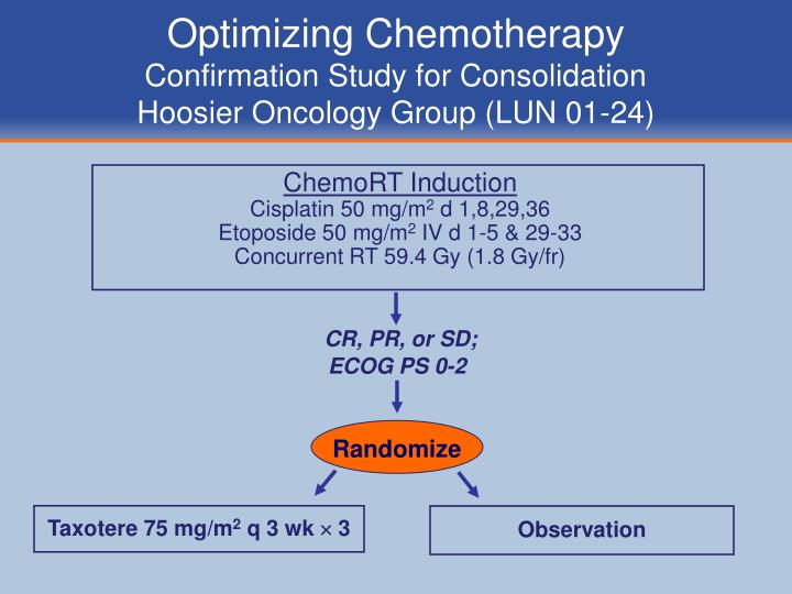 ChemoRT Induction