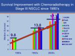 survival improvement with chemoradiotherapy in stage iii nsclc since 1980 s