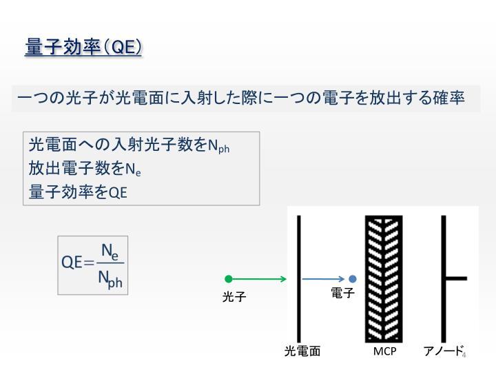 量子効率(