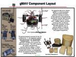 gmav component layout
