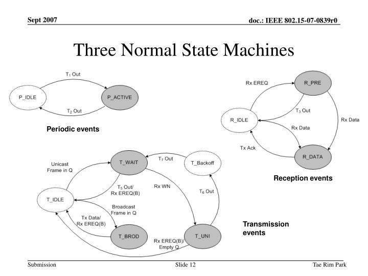 Three Normal State Machines