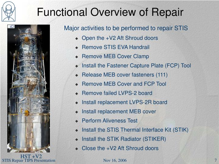 Functional Overview of Repair