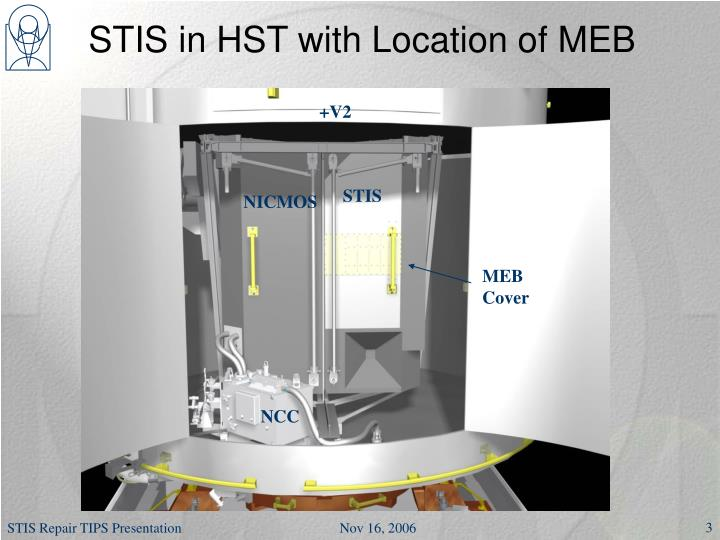 STIS in HST with Location of MEB