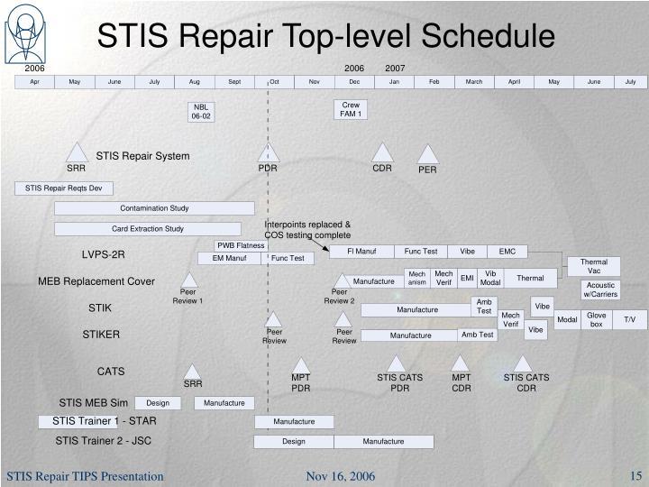 STIS Repair Top-level Schedule