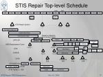 stis repair top level schedule