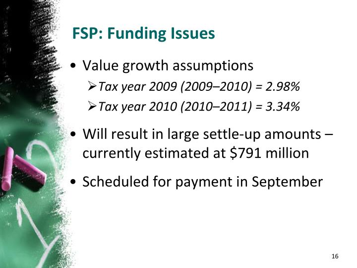 FSP: Funding Issues