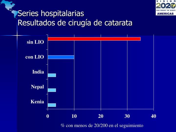 Series hospitalarias