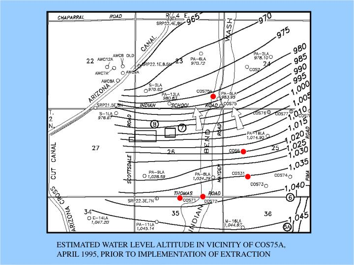 ESTIMATED WATER LEVEL ALTITUDE IN