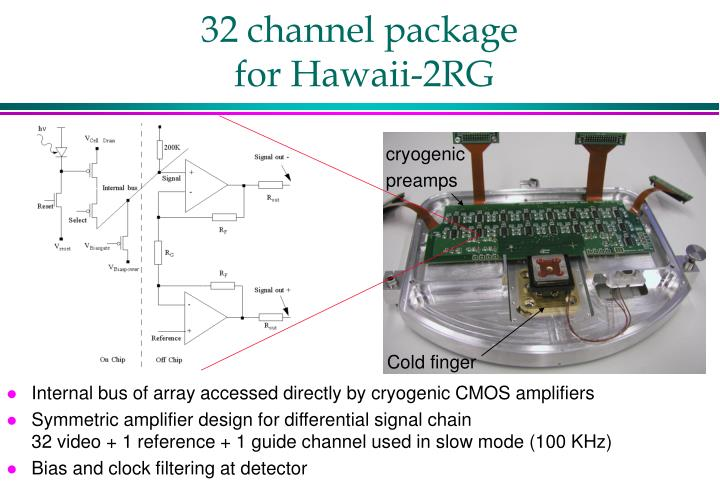 32 channel package