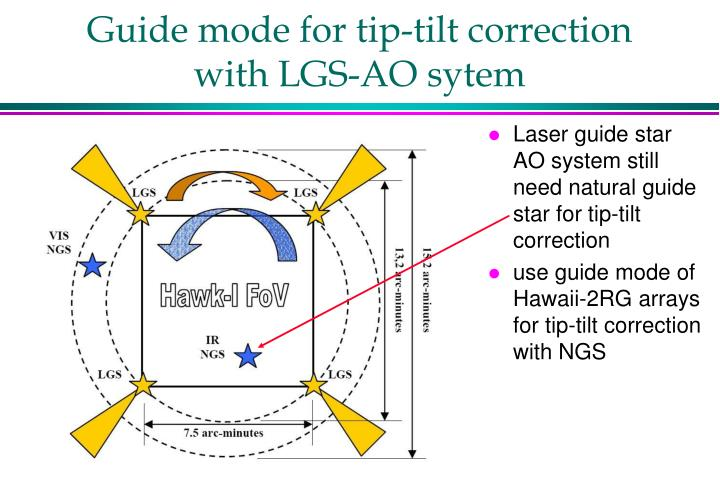 Guide mode for tip-tilt correction with LGS-AO sytem