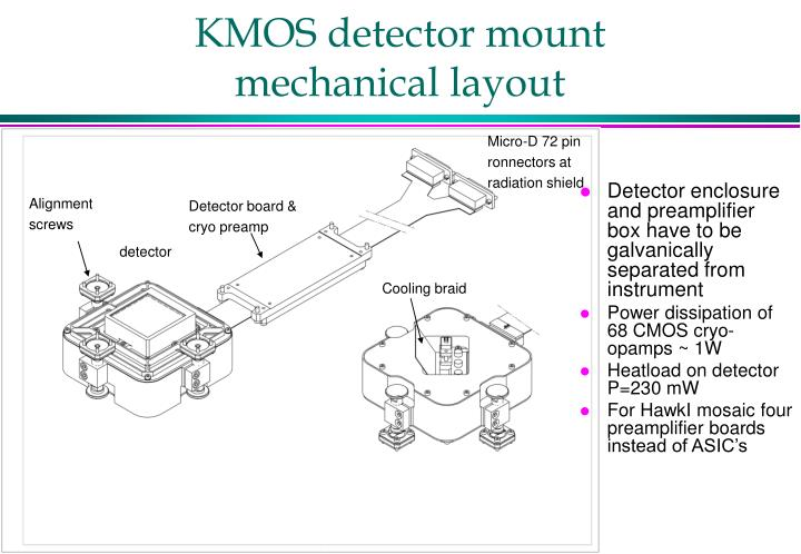 KMOS detector mount mechanical layout