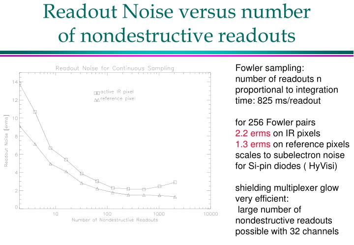 Readout Noise versus number of nondestructive readouts